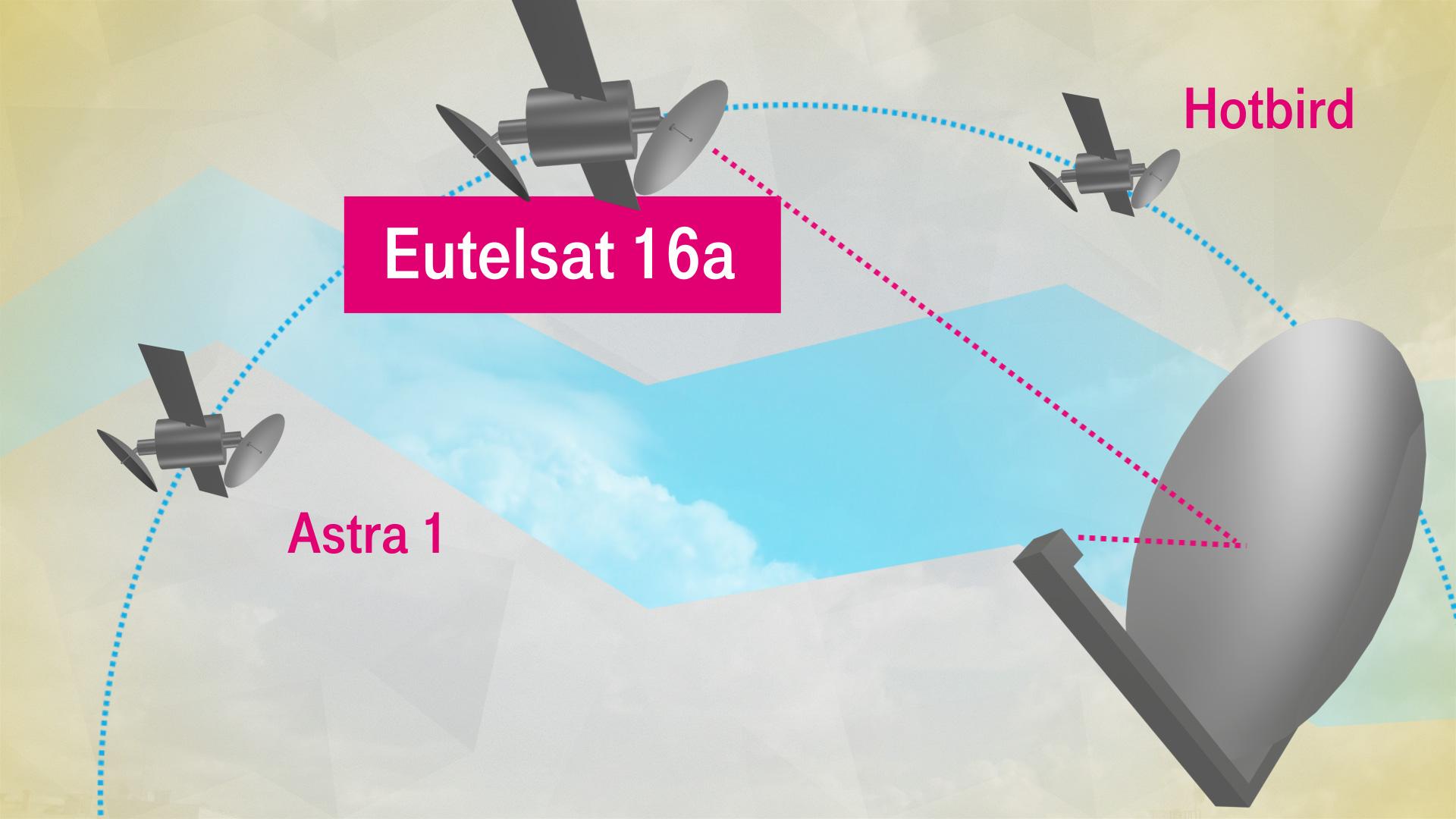 tht-2013-maxtv-satelit-04